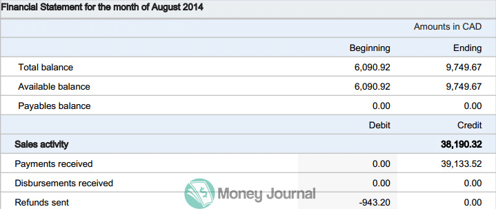 paypal report august