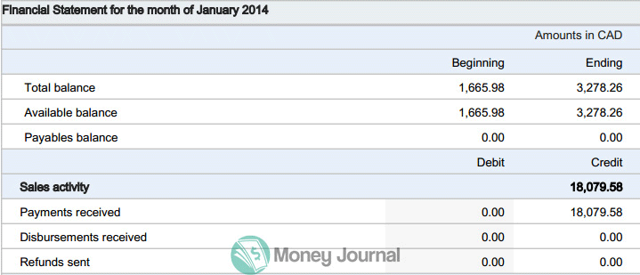 paypal report january