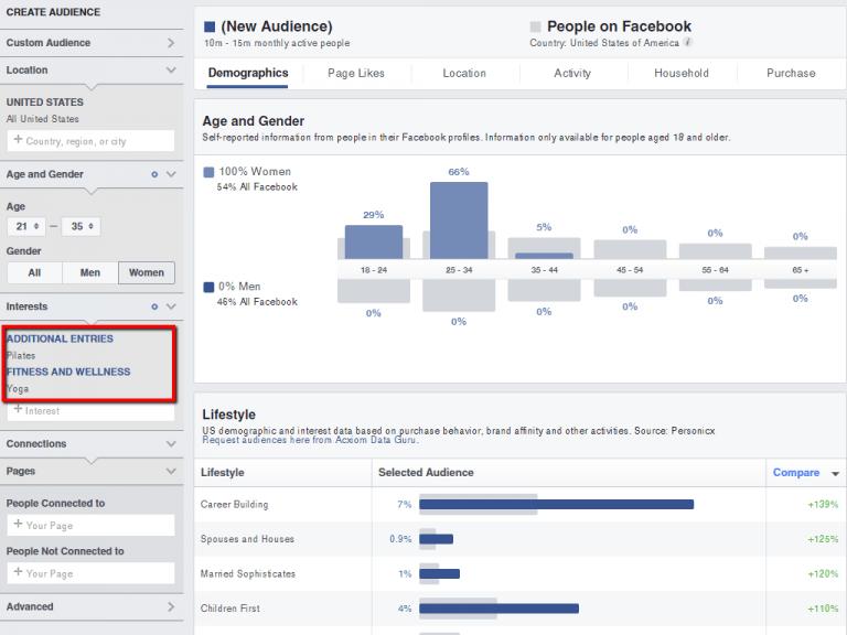 facebook targeting women