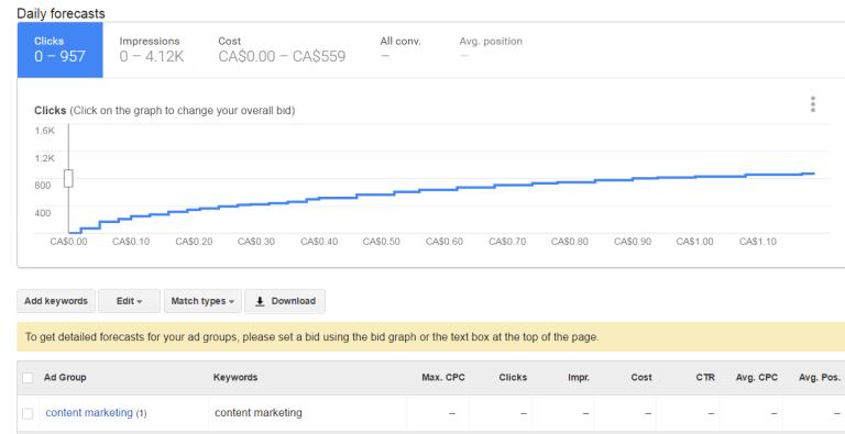 google forecasting tool