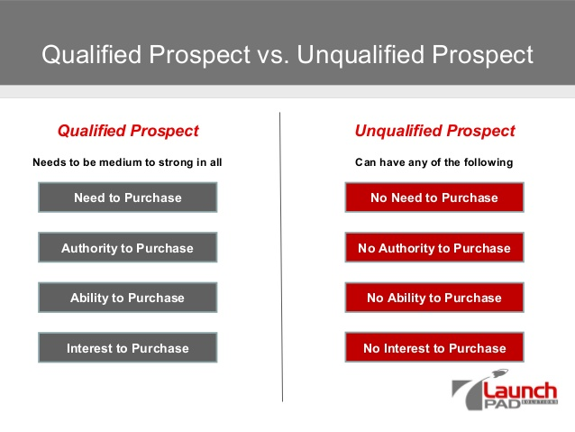 qualify-sales-leads-to-focus-on-profitable-sales-growth-11-638