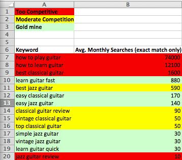 filter keywords