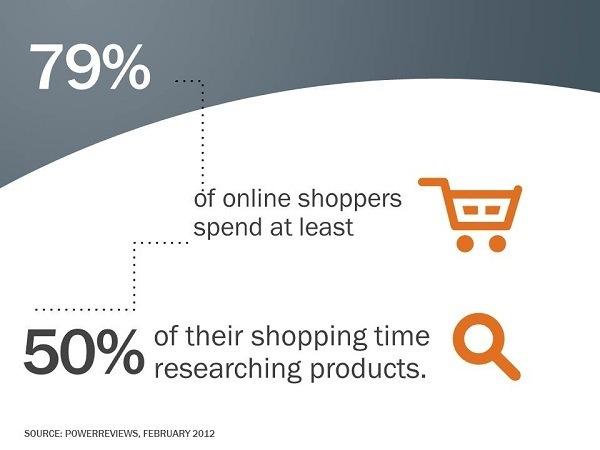 customer-market research