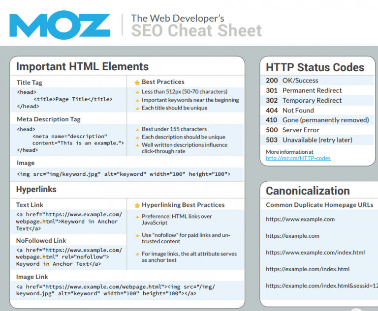 moz-web-developers-cheat-sheet