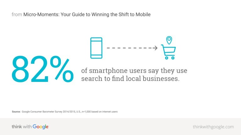 percentage-users-search-local-business-download